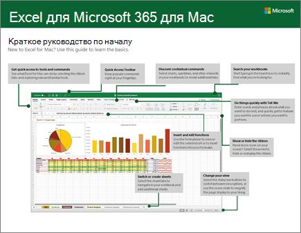Краткое руководство по началу работы с Excel2016 для Mac