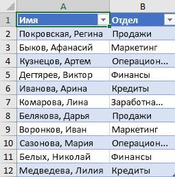 Список сотрудников по отделам для сортировки