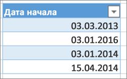 Несортированные даты