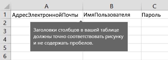 Заголовки ячеек в файле миграции Excel