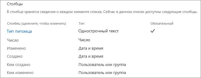 "Раздел ""Столбцы"" на странице параметров списка"