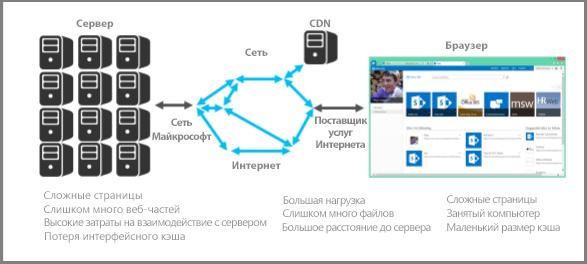 Снимок экрана: сервер в локальной среде