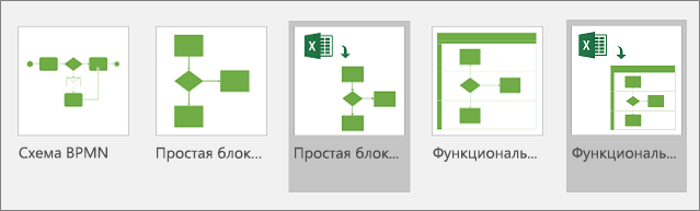 Шаблоны визуализатора данных