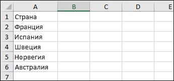 Список стран, которые будут преобразованы в тип данных Geography