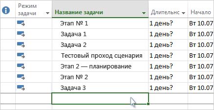 Список задач в диаграмме Ганта.