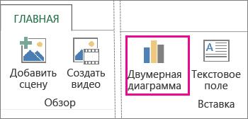 Кнопка 2D Chart (Двумерная диаграмма) на вкладке Home (Главная) в Power Map