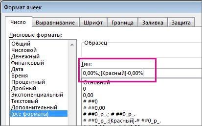 Пользовательский формат для отображения отрицательных процентных значений красным цветом