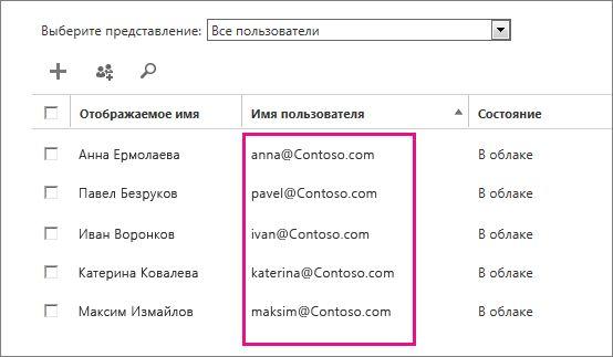 """Столбец """"Имя пользователя"""" в Центре администрирования Office365"""