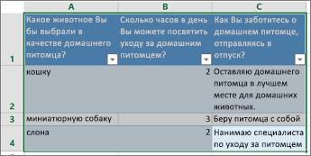 Чтобы распечатать вопросы и ответы опроса, выделите ячейки, содержащие ответы.