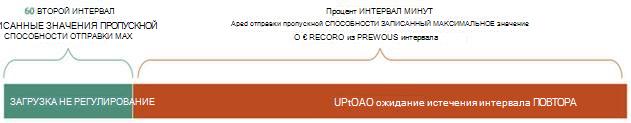 Вычисление пропускной способности отправки_C3_2017821163425