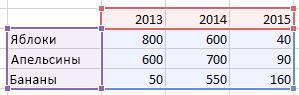 Цвета, заданные для отдельных сегментов таблицы