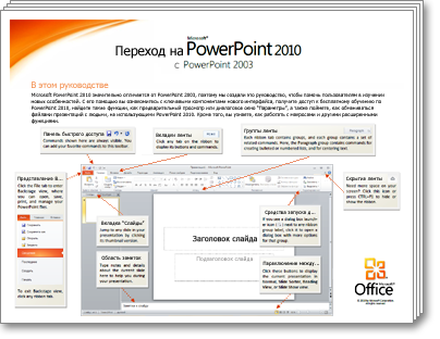 Эскиз руководства по переходу на PowerPoint 2010