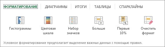 "Вкладка ""Форматирование"""