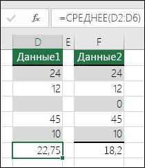 Excel сообщает об ошибке, если формула ссылается на пустые ячейки