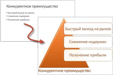 Маркированный список или список графических элементов SmartArt
