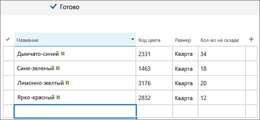 Экран быстрого редактирования с добавленными столбцами и данными
