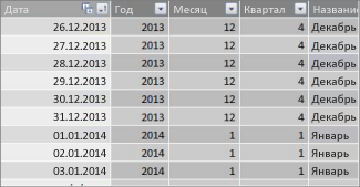 Таблица данных со смежными датами