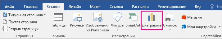 """Выделенный элемент """"Диаграмма"""" на вкладке """"Вставка"""""""