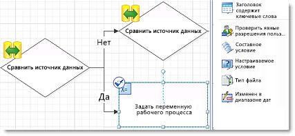 Иллюстрация SharePoint Designer 2010