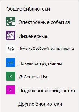 Снимок экрана: список сайтов SharePoint на веб-сайте OneDrive.