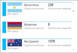 Карточки с изображениями флагов в Power View