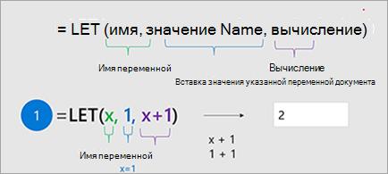 Демонстрация функции LET в Excel