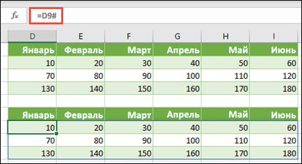 Использование перенесенного оператора Range (#) для ссылки на существующий массив