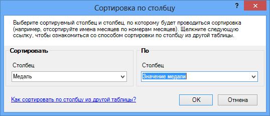 """Окно """"Сортировка по столбцу"""""""
