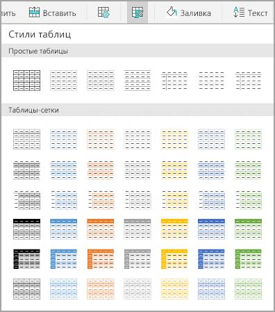 Шаблоны таблицы Android