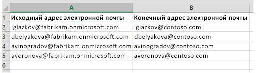 CSV-файл, используемый для переноса данных почтовых ящиков от одного клиента Office365 к другому.