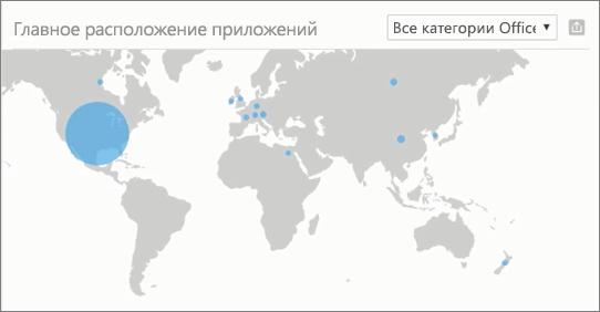 Снимок экрана показан раздел Discovered приложений на панели мониторинга производительности обнаружения приложения из системы безопасности Microsoft Office 365 и поместить в центре соответствия. Взгляните на всех приложений в определенной категории, выберите категорию из раскрывающегося списка (например, облачного хранилища).