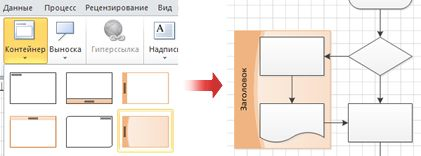 Применение контейнера из коллекции для группировки связанных фигур