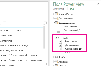 Иерархия Power View