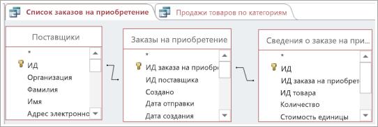 Использование одной таблицы для создания непрямой связи между двумя другими