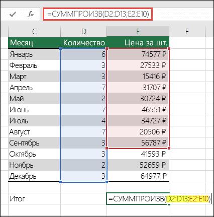 Функция СУММПРОИЗВ в следующей формуле вызывает ошибку: =СУММПРОИЗВ(D2:D13;E2:E10). Адрес ячейки E10 следует поменять E13, чтобы он соответствовал адресу в первом диапазоне.
