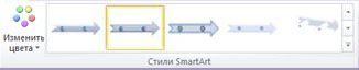 """Группа """"Создание рисунка"""" на вкладке """"Конструктор"""" в разделе """"Работа с графическими элементами SmartArt"""""""