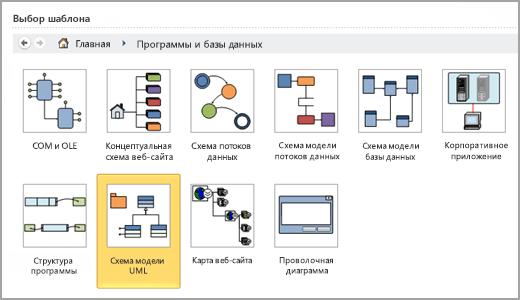 Выберите Схема модели UML