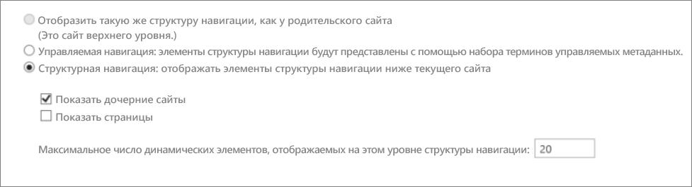 Снимок экрана: отображение дочерних сайтов