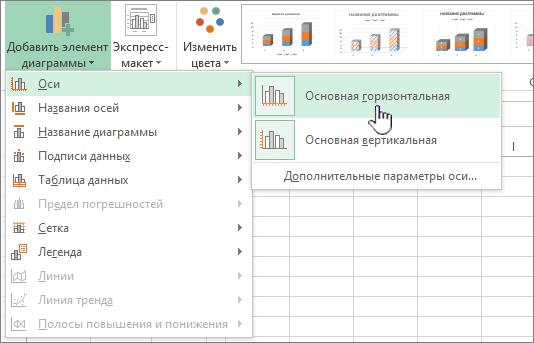 Выделенные оси и раздел добавления элемента