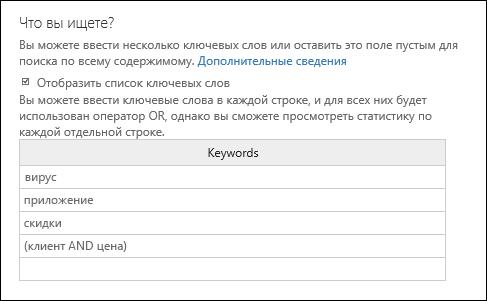 Правильный способ форматирования списка ключевых слов (путем установки флажка и вставки списка)