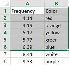 Пример таблицы, которая является таблицей массива