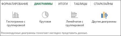 """Кнопка """"Экспресс-анализ"""", коллекция """"Диаграммы"""""""