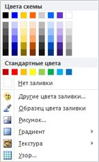 Параметры заливки фигуры WordArt в Publisher 2010