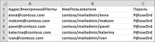 Образец файла миграции для Exchange