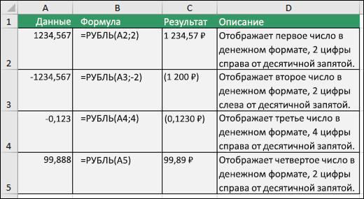 Примеры использования функции РУБЛЬ