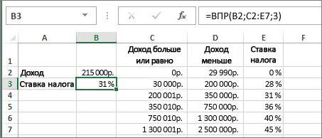 Типичный пример использования функции ВПР