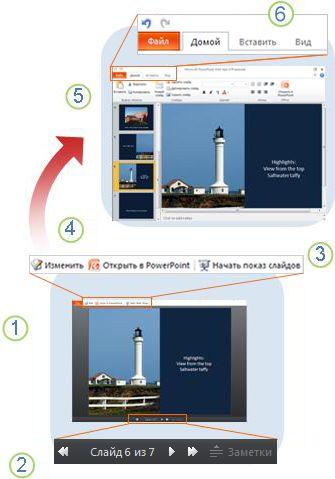 Краткий обзор веб-приложения PowerPoint