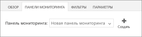 Новая панель мониторинга в списке