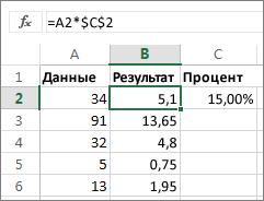 Умножение чисел на процентное значение