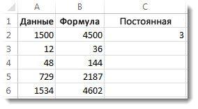 Результат умножения столбца A на ячейку C2 в столбце B